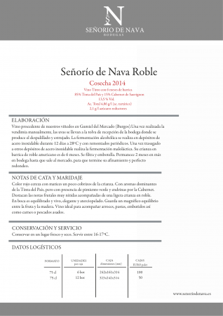 FC SN ROBLE